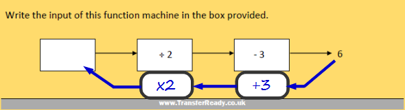 Transfer Test Function Machines Example 3