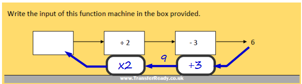 Transfer Test Function Machines Example 4