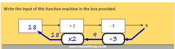 Transfer Test Function Machines Example 5